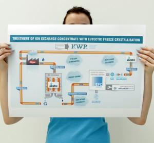<span>Infographic: EFC</span><i>→</i>