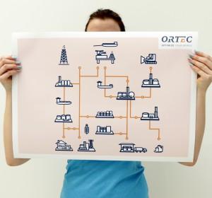 Previous<span>infographic: Ortec</span><i>→</i>